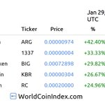Image for the Tweet beginning: Crypto-currency winners $ARG $1337 $BIG