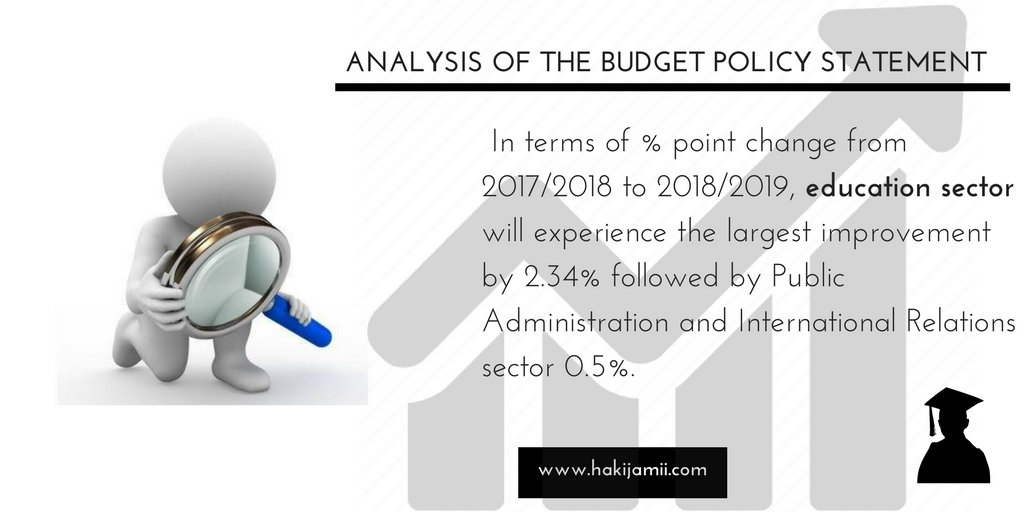 analysis of the national budget for Explore log in create new account upload ×.