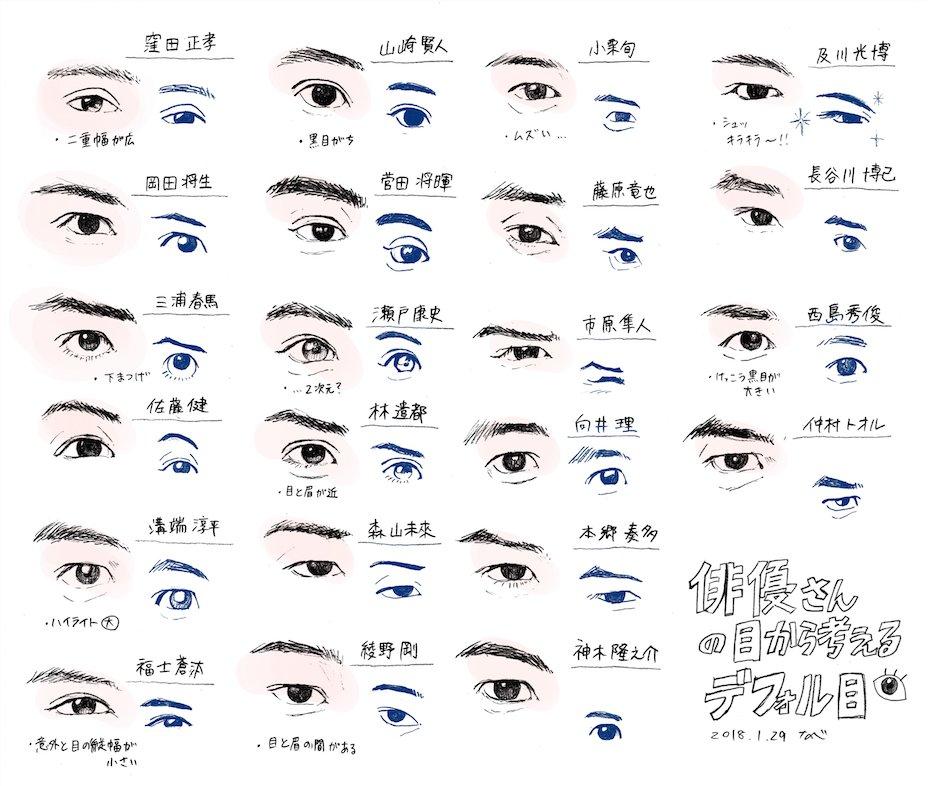 目の描き方が単調になりがちなので俳優の目と眉を観察してみた✏️ この中だと綾野剛の目が好きです