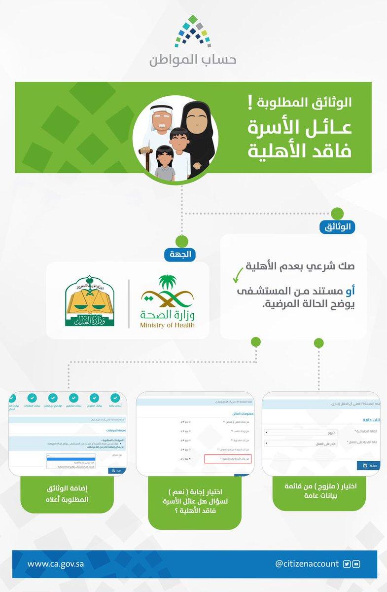 حاسبة حساب المواطن التقديرية 1439 ظهور نتائج الأهلية للدفعة الرابعة 1 2/3/2018 - 9:30 ص