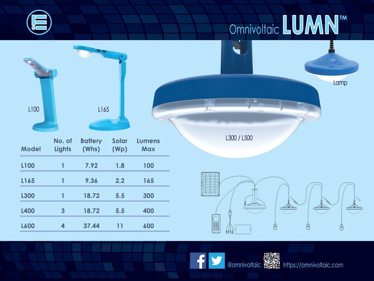 Omnivoltaic on Twitter: