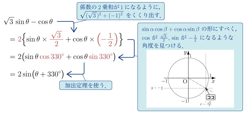 "stephen_dole على تويتر: ""三角函数の合成も,加法定理を逆向きに使う ..."