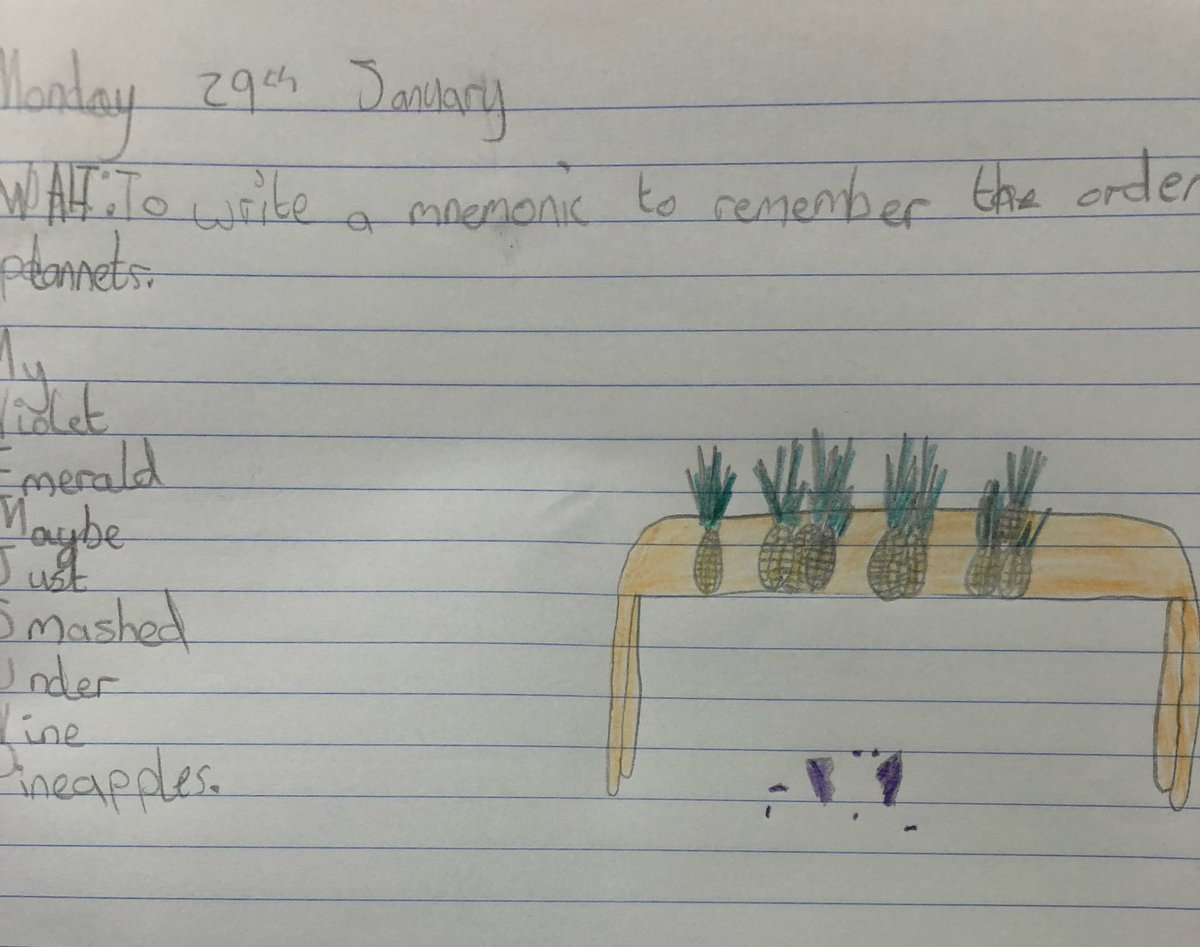 teacher practice essay for class 8