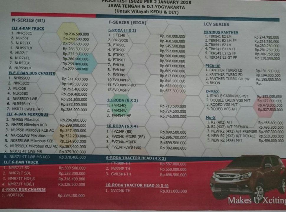 update harga mobil isuzu wilayah jogja otr 2018