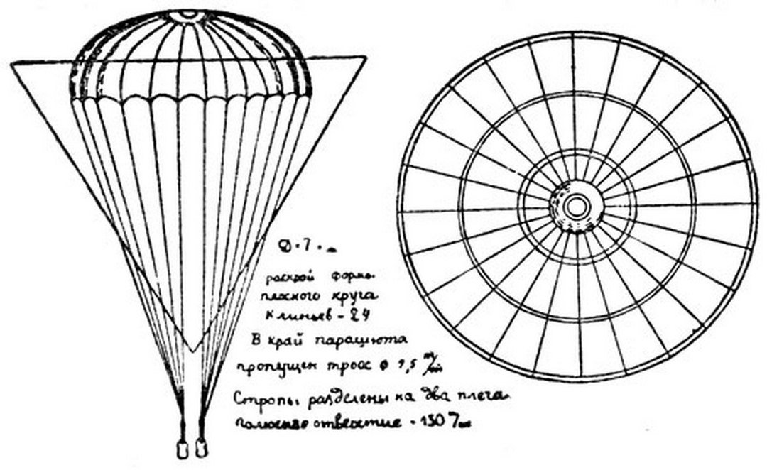 Рисунок парашюта котельникова