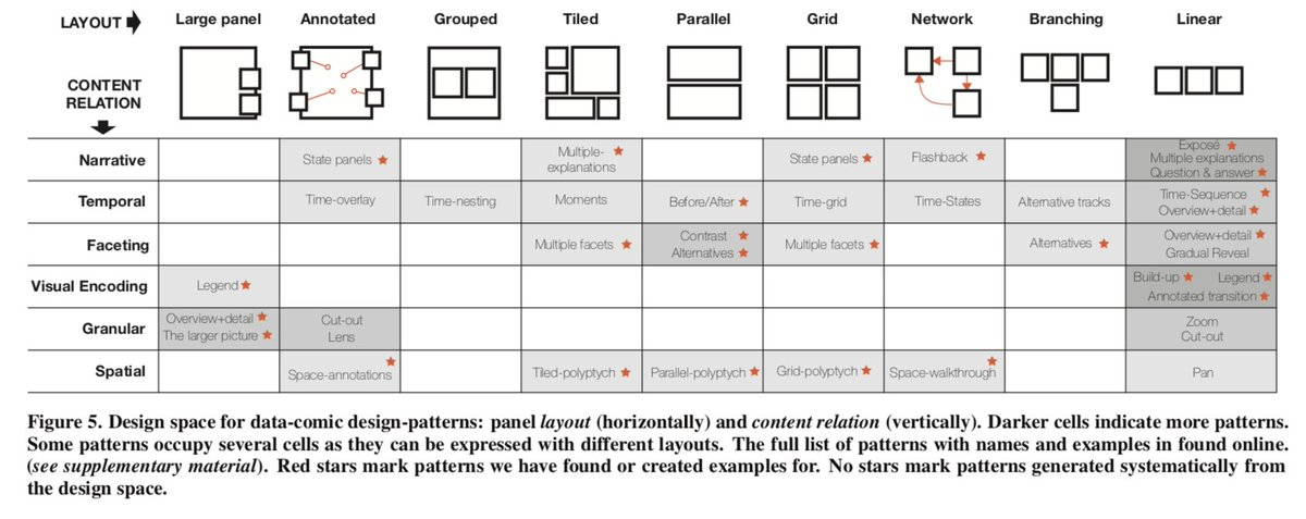 Neil Cohn On Twitter Interesting New Paper Design Patterns For Classy Design Patterns Pdf