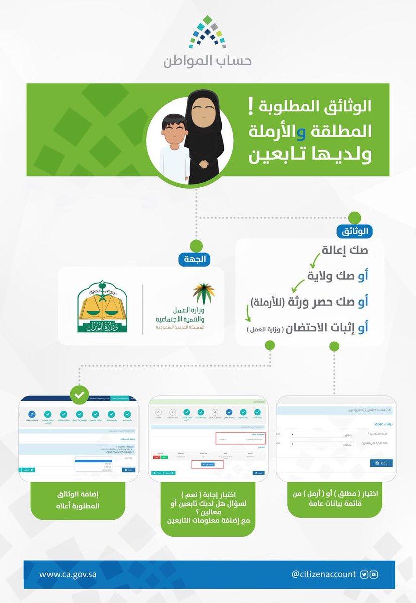 بوابه حساب المواطن الالكترونيه 1439 Almowaten Register| رابط الاستعلام عن أخبار الدعم
