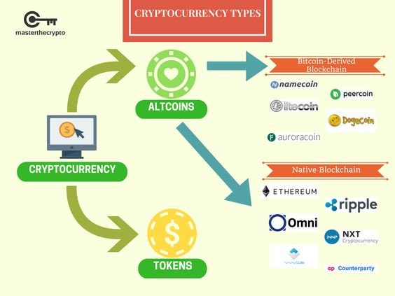What type of industry is cryptocurrency mining