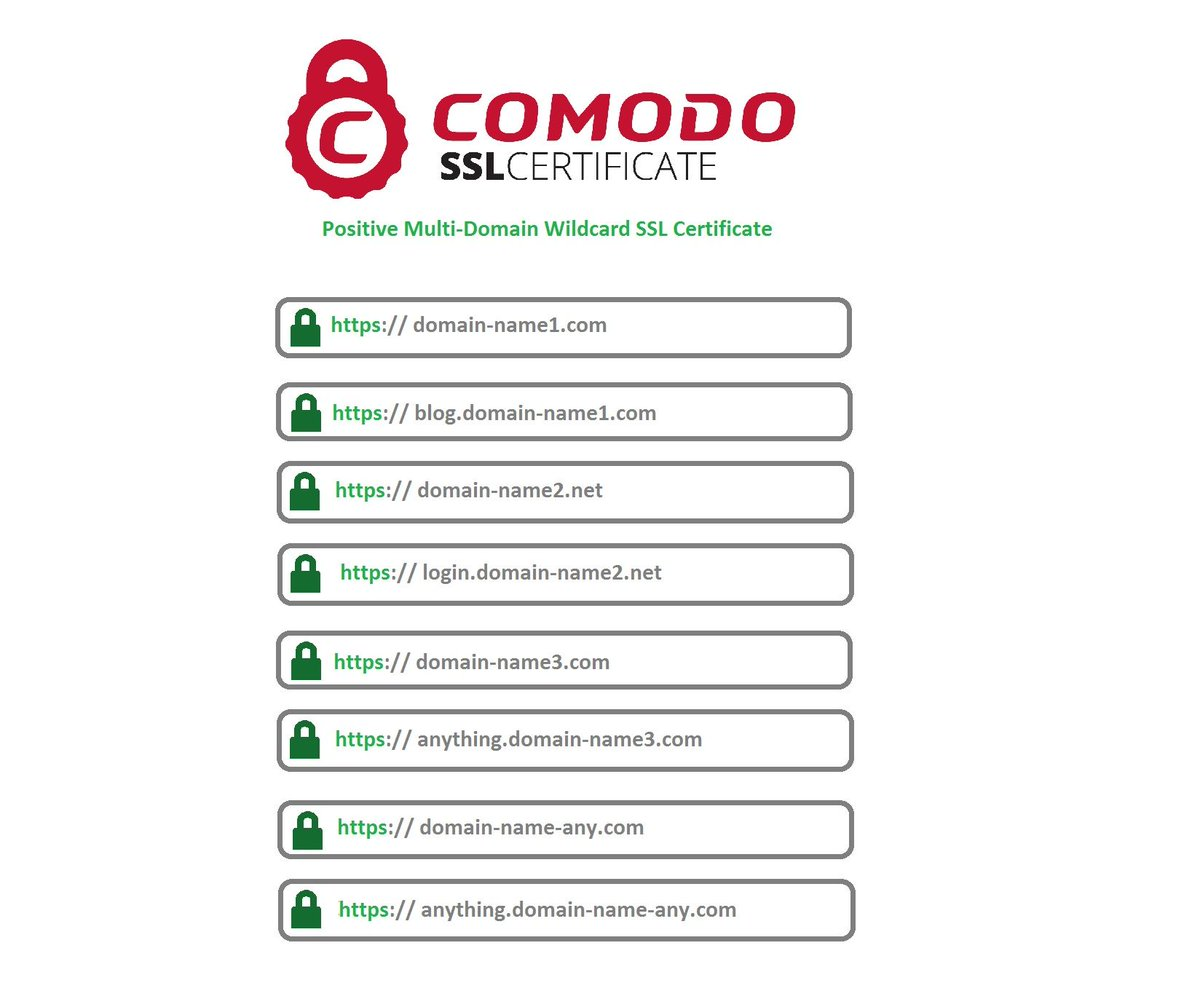 Sslcertificate hashtag on twitter lets understand more on comodo positivessl multi domain wildcard ssl certificate httpbit2enak0h ssl sslcertificate https encryption xflitez Gallery