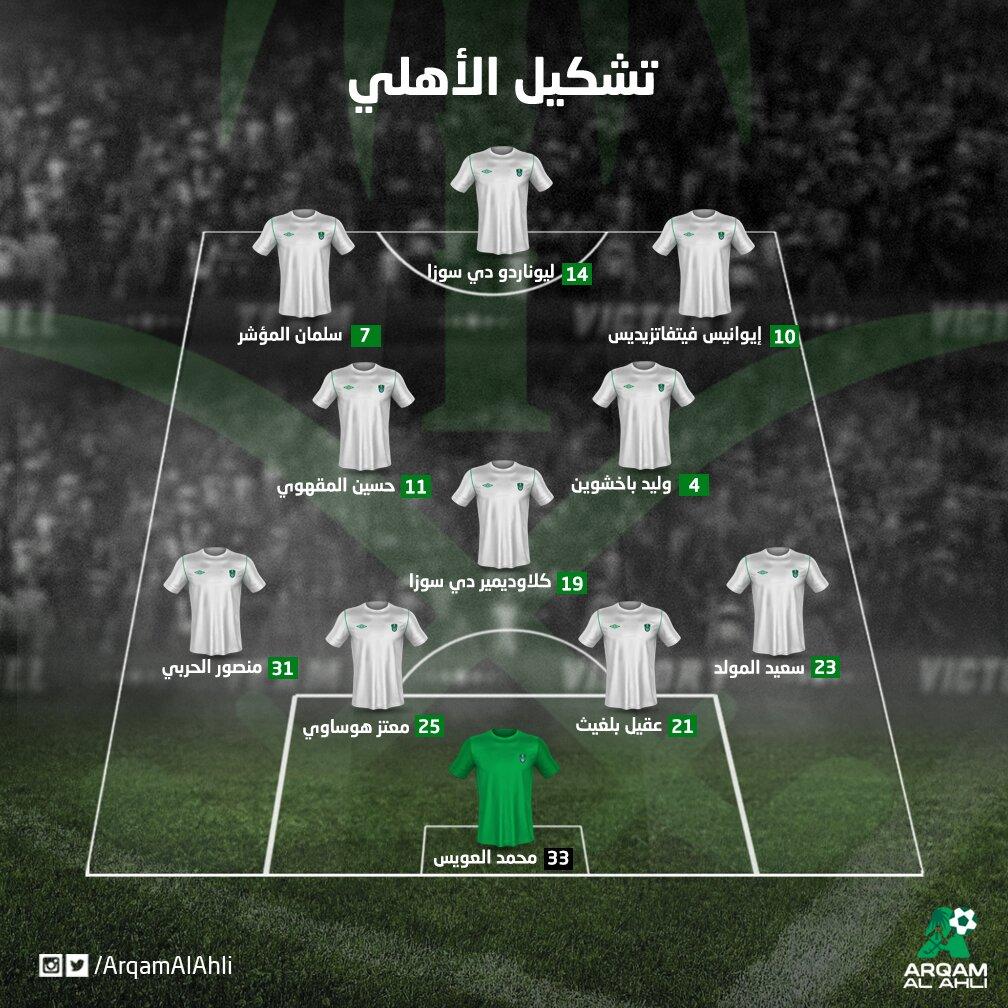 👥 | تشكيل #الأهلي 🏰 لمواجهة #الشباب ⚪️ في الجولة الـ19 من #الدوري_السعودي_للمحترفين. https://t.co/v9xNbsSJYT
