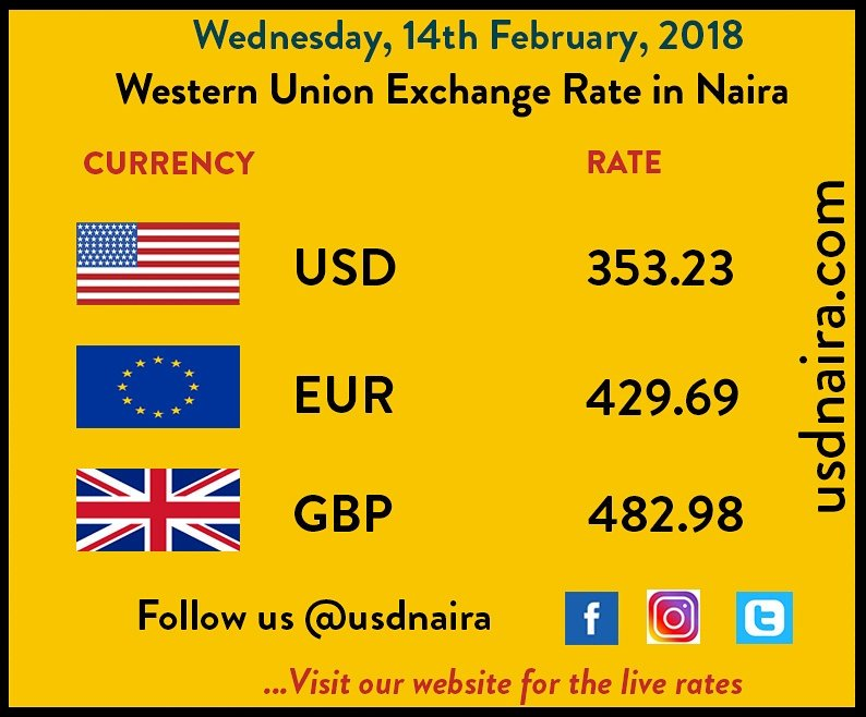 Western Union Rate As At 14th February