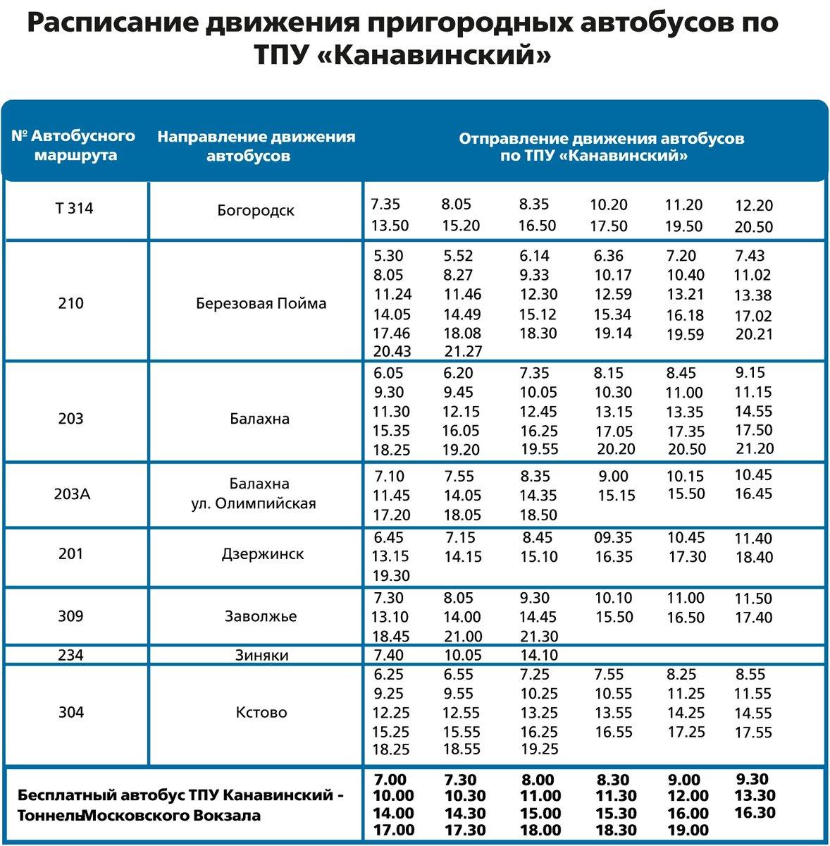 Расписание автобусов до красноармейска