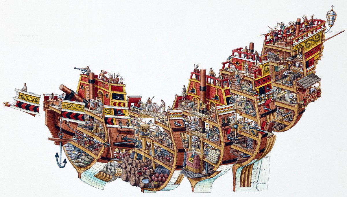 Картинка корабля в разрезе