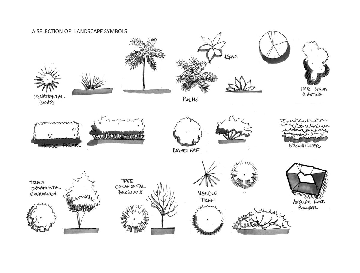 Aaogd On Twitter Student Sketchbook Of Their Landscape Symbols