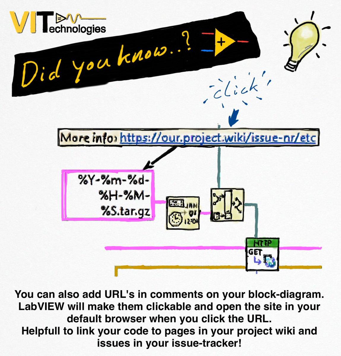 VI Technologies on Twitter: