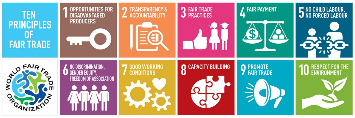 World Fair Trade Organization On Twitter The World Fair Trade Organization Is Defined By Our 10 Principles Of Fair Trade These Principles Represent The Values Of The Wfto It S Also A Great