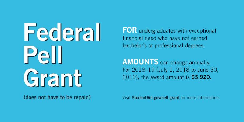 FYI: The maximum Pell Grant for the 2018...