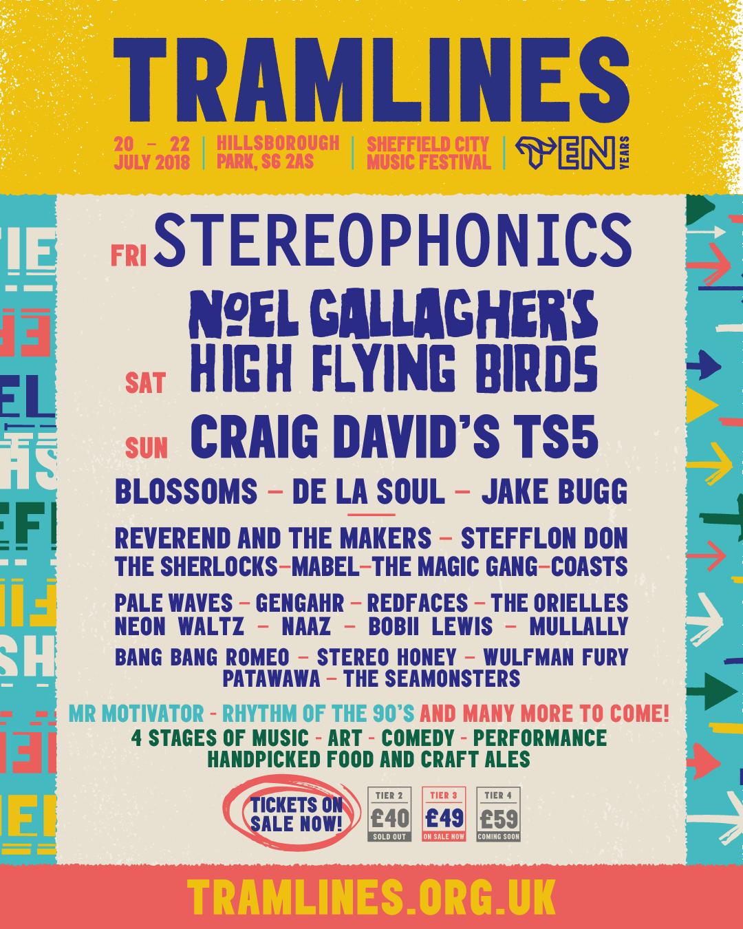 Tramlines Festival Line Up 2018