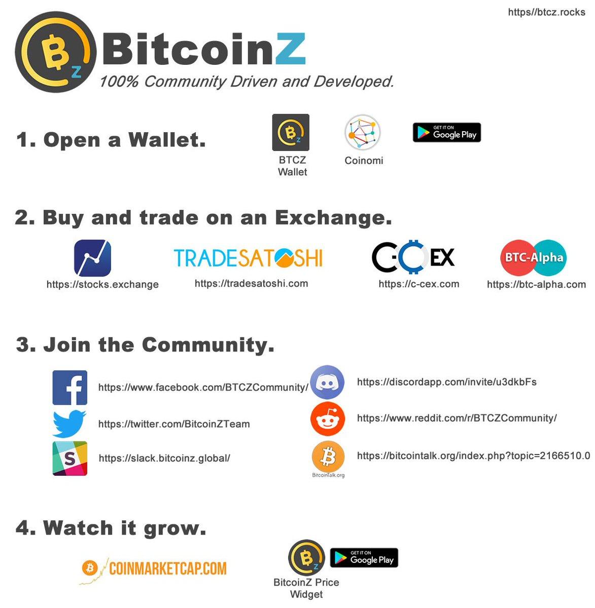 btcz tradesatoshi kiek laiko užtrunka gauti bitcoin