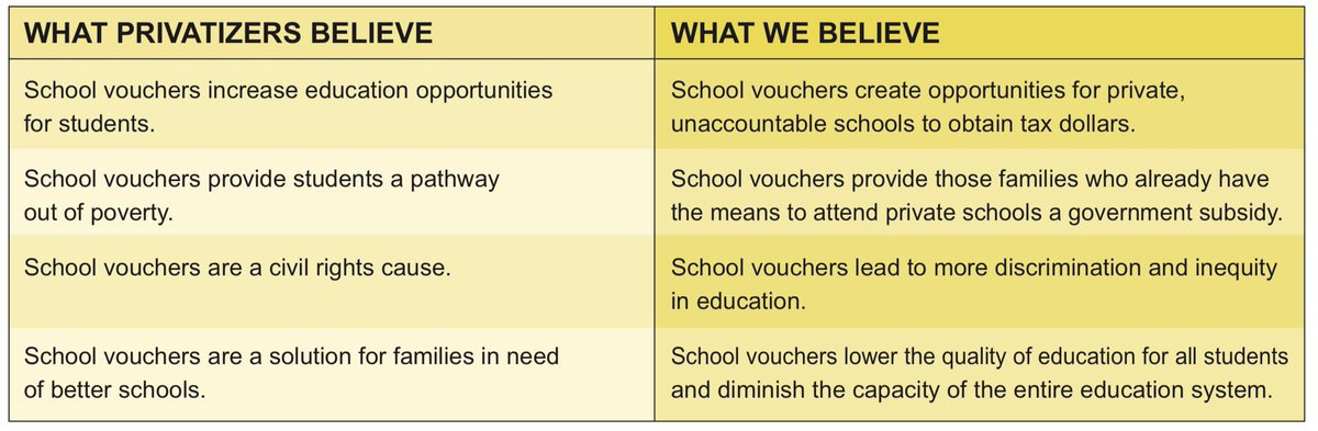 Dont Divert Taxpayer Money To Vouchers >> Ia4publiceducation On Twitter Do Vouchers Help Kids In Struggling