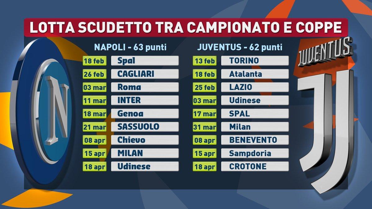 Calendario Iuve.Calendario Juve E Napoli Calendario 2020