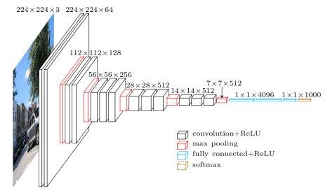 download Optimizing Processes