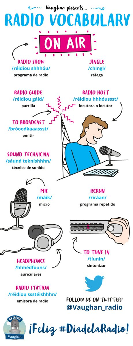 Happy #DíadelaRadio everyone! Here's some radio vocab. ;) #diamundialdelaradio #WorldRadioDay<br>http://pic.twitter.com/KR0ngY9Xe6