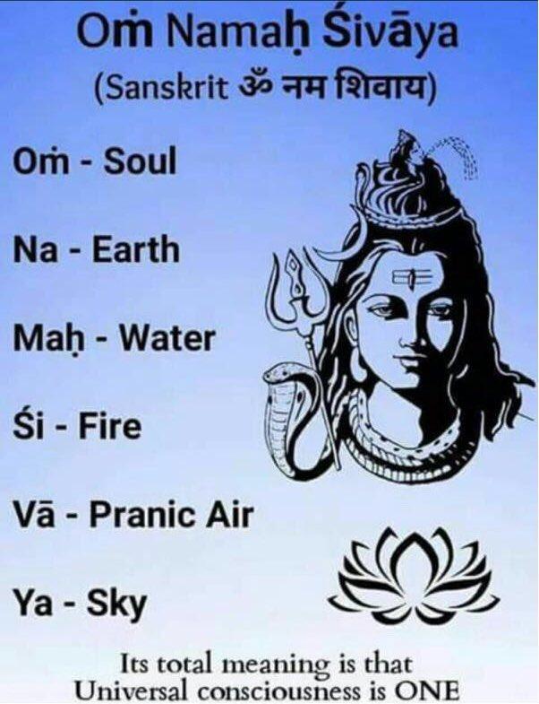 Suniel Shetty's photo on #MahaShivaratri