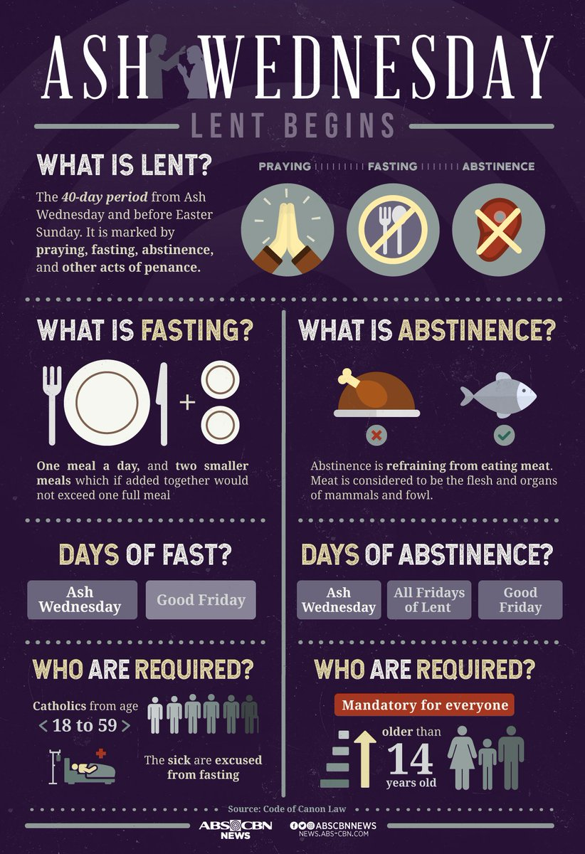 Wednesday and Friday are fasting days. what can and can not be