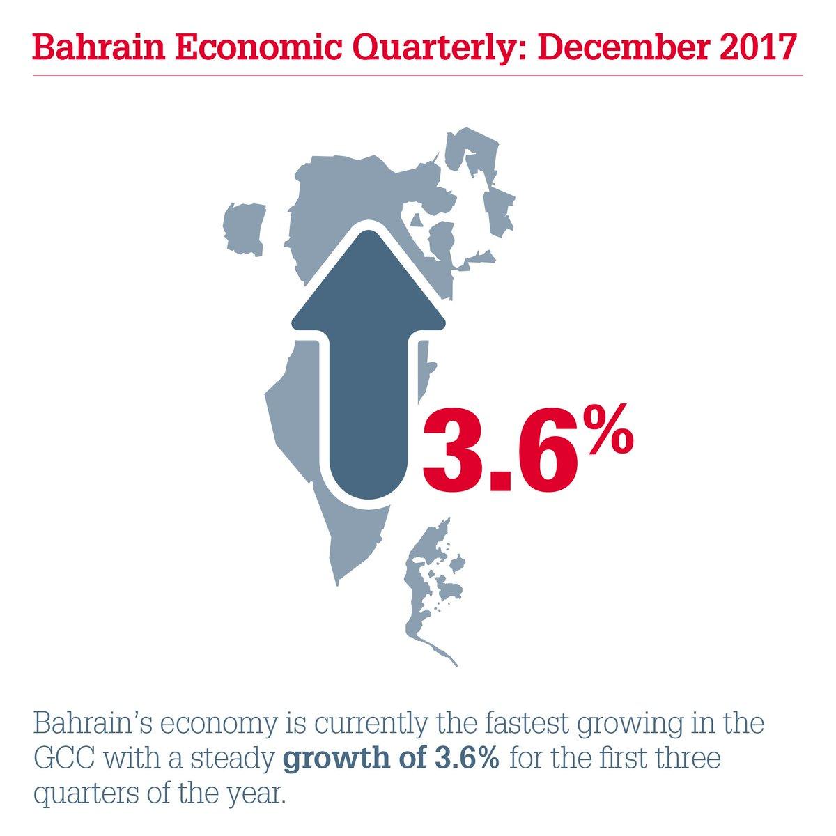 Bahrain EDB on Twitter: