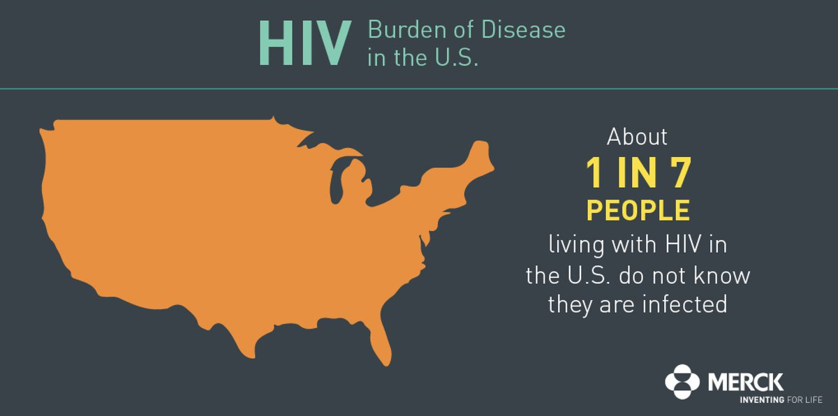 Did You Guess Correctly On Yesterdayu0027s Quiz? That Fact Is That Of Those  Living With #HIV In The U.S., About 1 In 7 People Do Not Know They Are ...