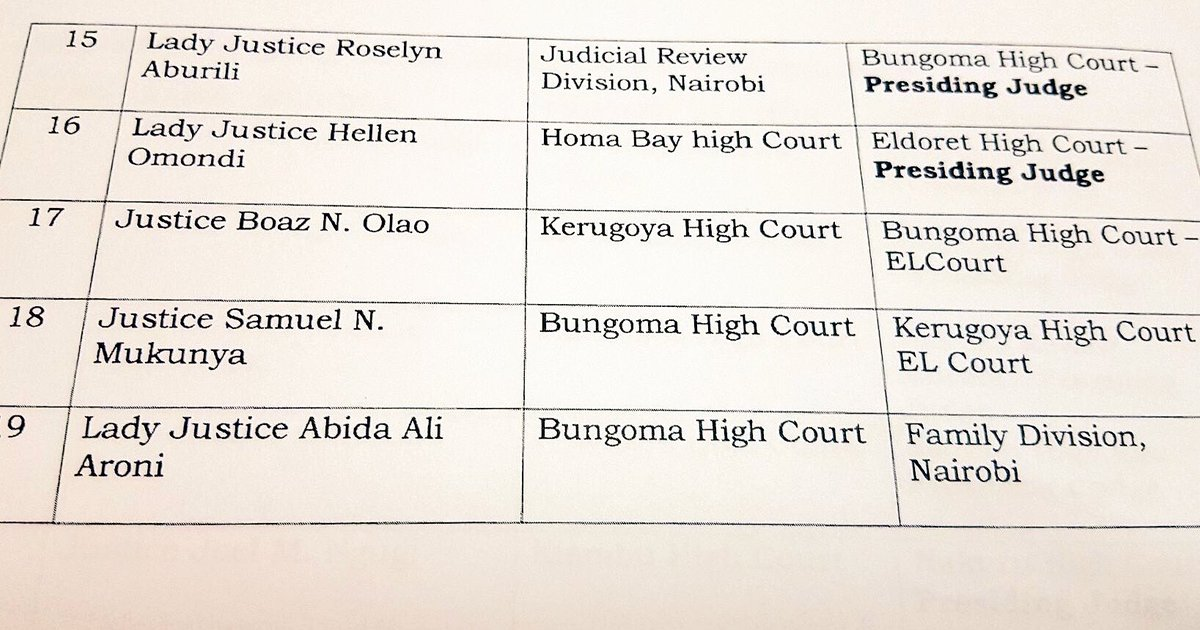 samira sawlani on twitter kenya list of judges being transferred