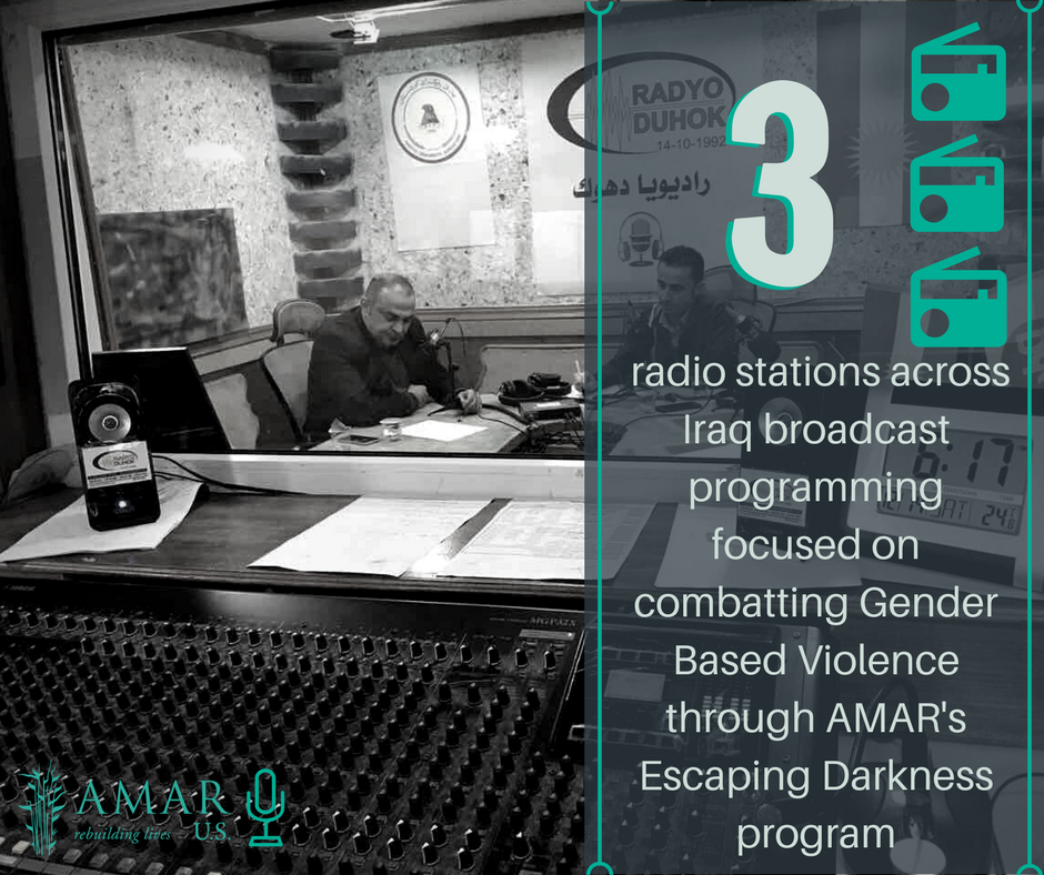 test Twitter Media - It's World Radio Day! Through AMAR's Escaping Darkness program three radio stations broadcast programming aimed at combating gender based violence and raising awareness about the benefits of psycho-social support. #WorldRadioDay https://t.co/gTEeFx7DZx