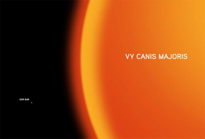 Largest stars in the Universe: VY Canis Majoris | Earth Blog