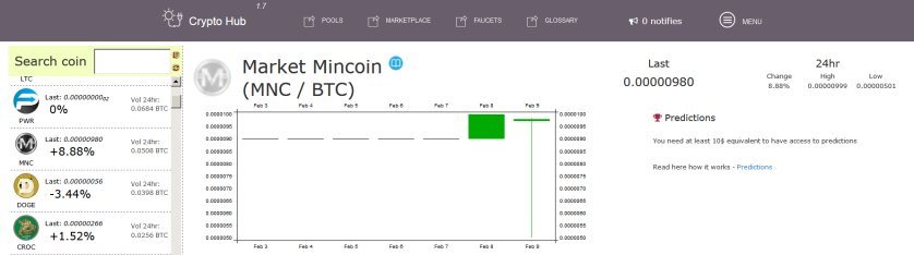 mincoin cryptocurrency exchange