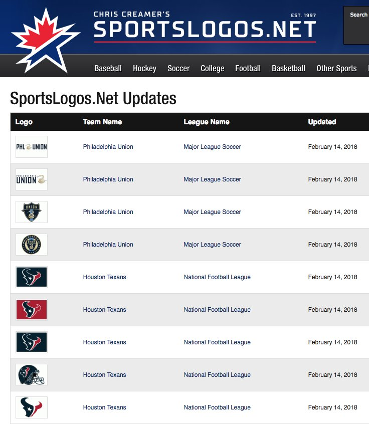 ... a small sample with more still to come throughout the night Our full  list of logo updates as they happen here --   http   www.sportslogos.net updates  ... 7a0016207