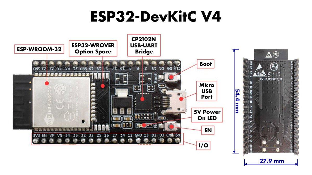 esp32-devkitc_v4 and arduino ide