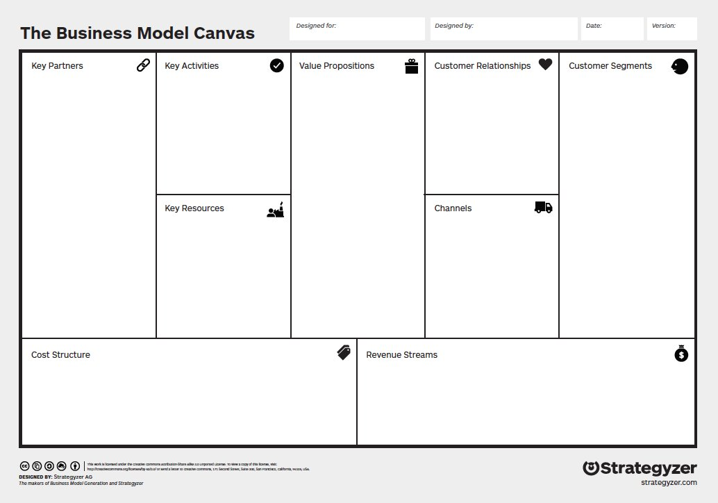 Alex osterwalder on twitter the business model canvas is more the business model canvas is more than a template its a strategic business tool that helps teams get into a flow state and focus their entire attention accmission