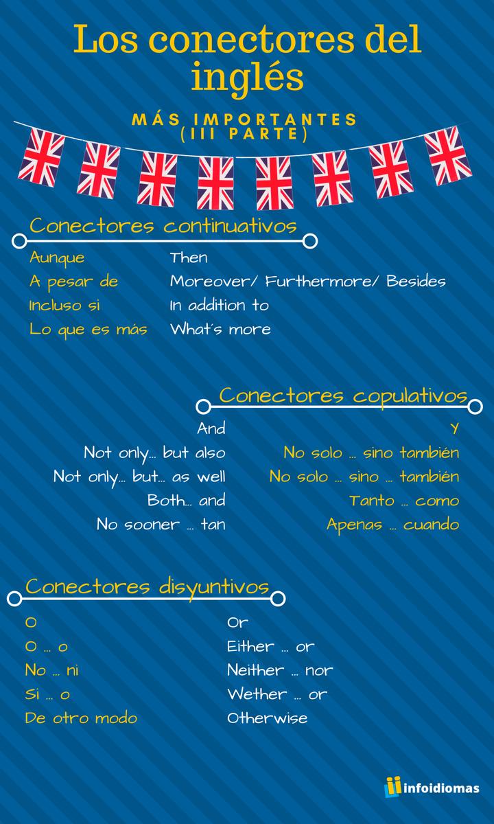 Aprende Inglés   inf on Twitter
