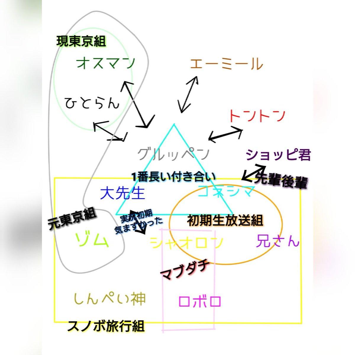 ショッピ twitter 初