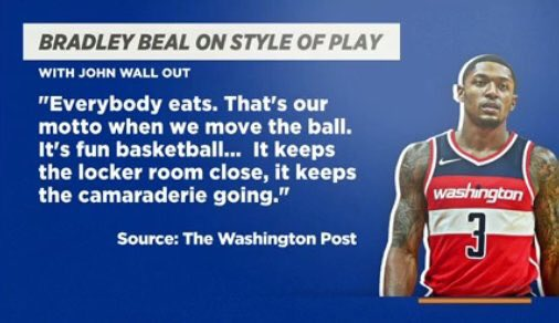 Bradley Beal on playing without John Wall
