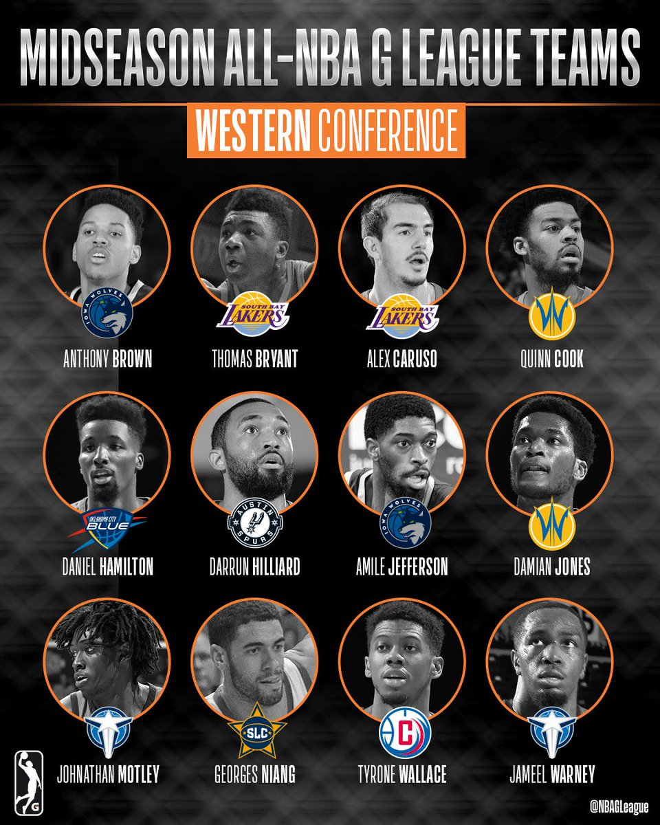 Unveiling the Midseason #AllGLeague Teams as voted by #NBAGLeague coaches, GMs & players!  Highlights, info & more: http://on.nba.com/2s1env8