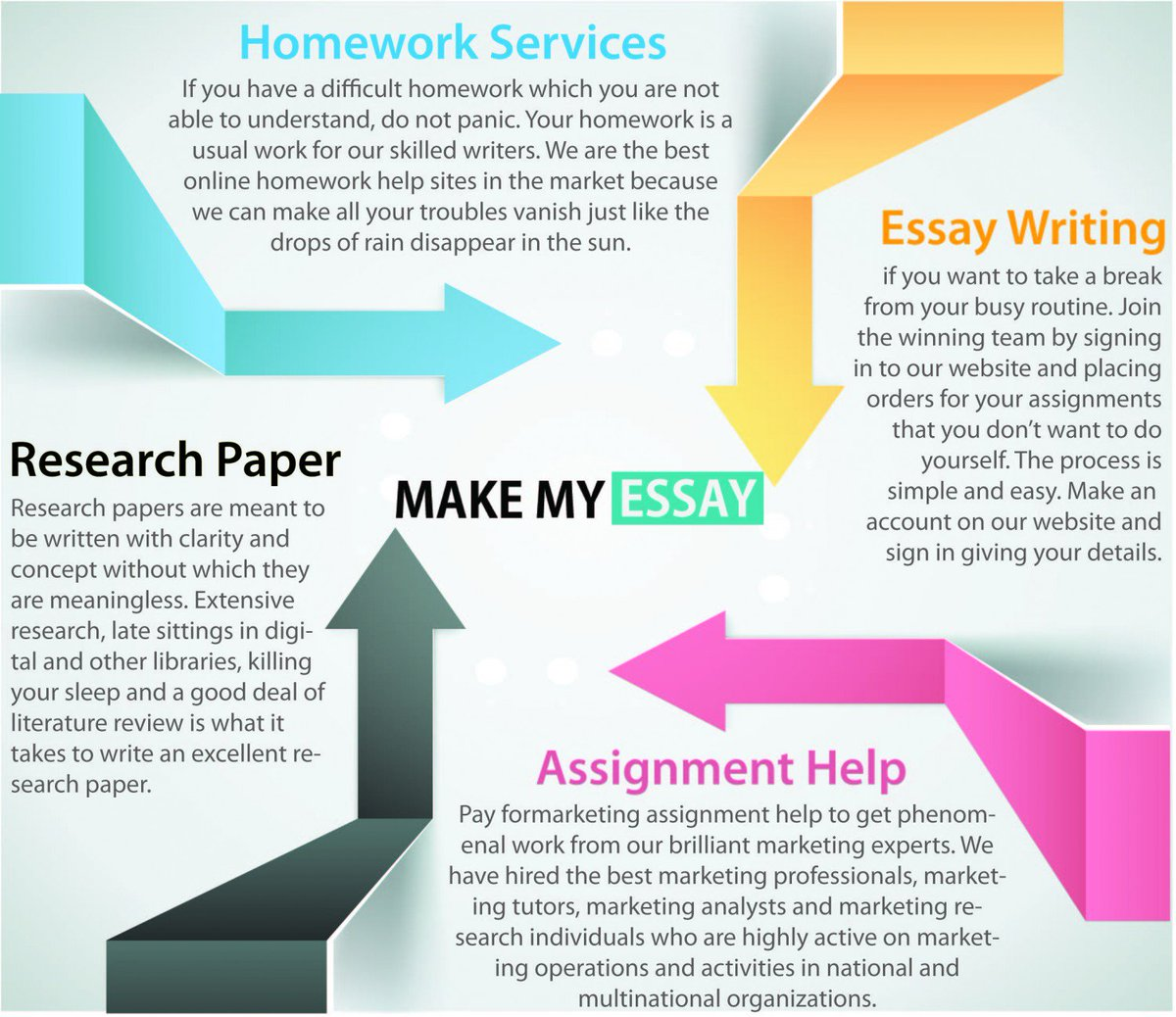 compare and contrast essay topics for high school students 2012 compare and contrast essay high school vs college having a good education is the key to becoming successful in life there are several differences between the lives of high school and college students some individuals will be able to jump right in and adjust to this change seamlessly.