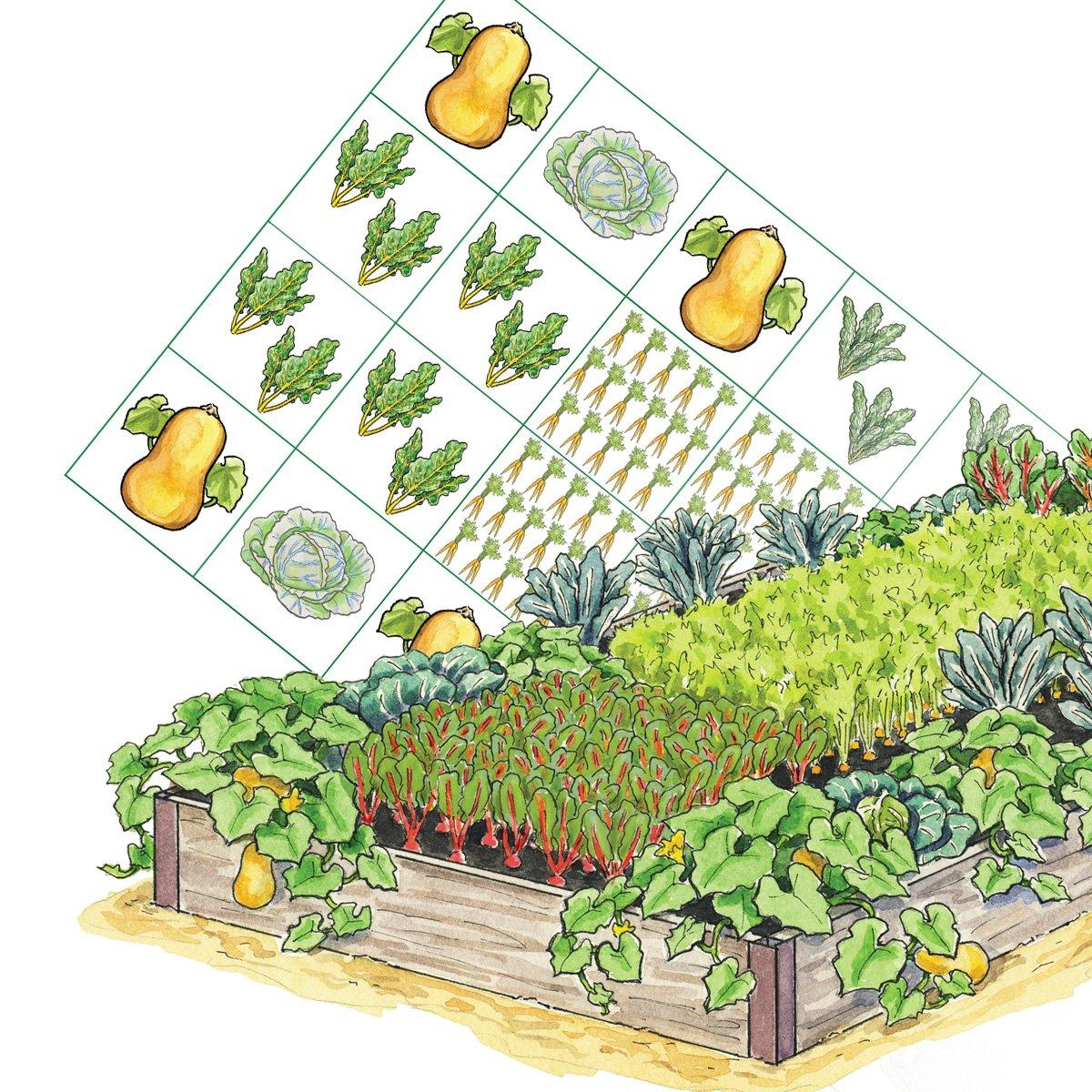 Gardener\'s Supply on Twitter: \