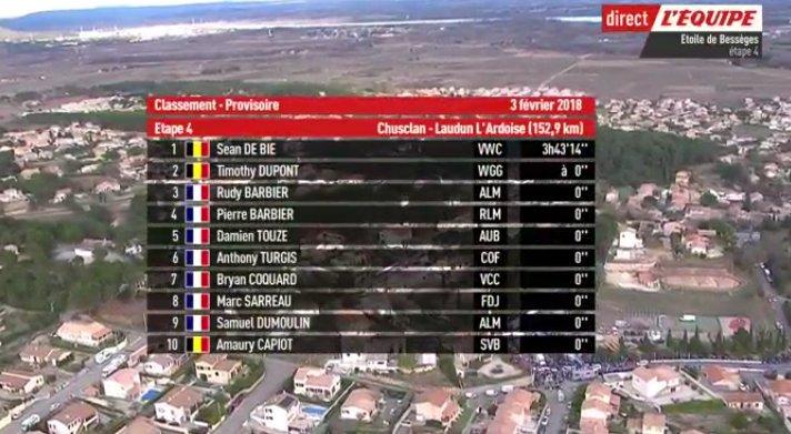 Mihai Cazacu On Twitter Sean De Bie Wins Stage 4 In Etoile