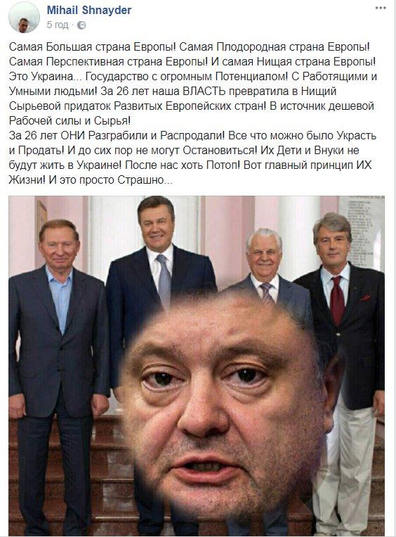 Україну визнали найгіршою в Європі в рейтингу економічної свободи - Цензор.НЕТ 1246