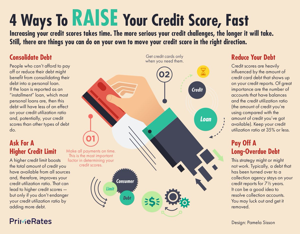 """Pamela 📸 on Twitter: """"How to raise your credit score fast"""