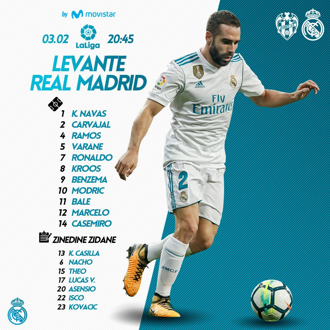 Levante vs Real Madrid  DVIZV5HX0AA7R9B