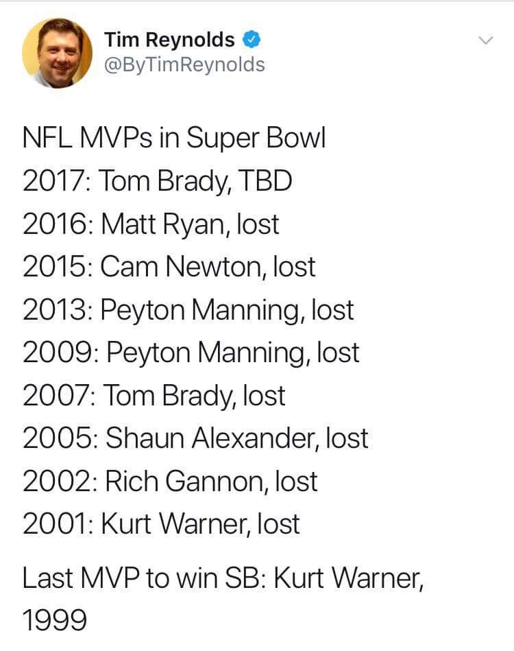 Tom Brady has been named the NFL MVP. Wh...