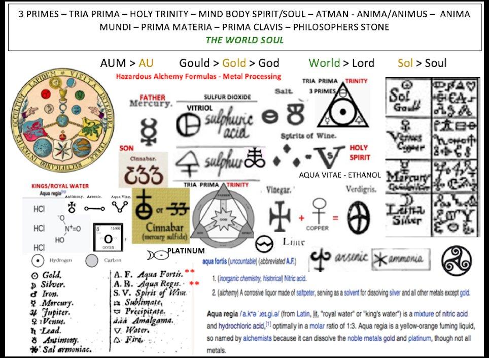 Ancient Secrets Csi On Twitter Ancient Art Advisory On Mining